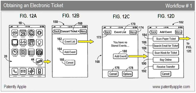 6 - OBTAINING AN E-TICKET - WORKFLOW #1 - FIGS 12A, B, C & D