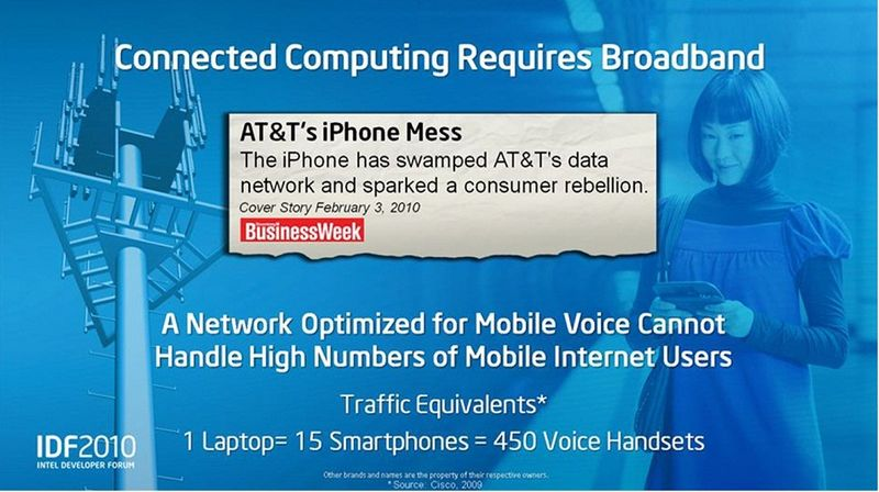 10 - AT&T IPHONE SLIDE PERLMUTTER KEYNOTE 4520 mark