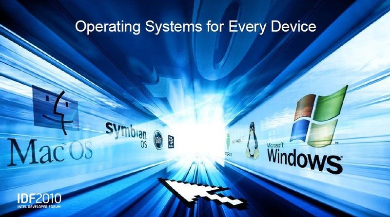 4 - MAC OSX SLIDE