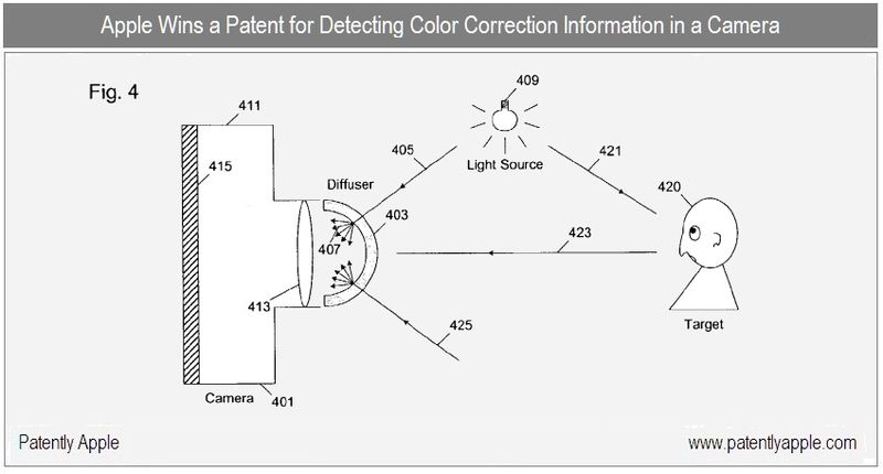 3 - Detecting Color corrections information