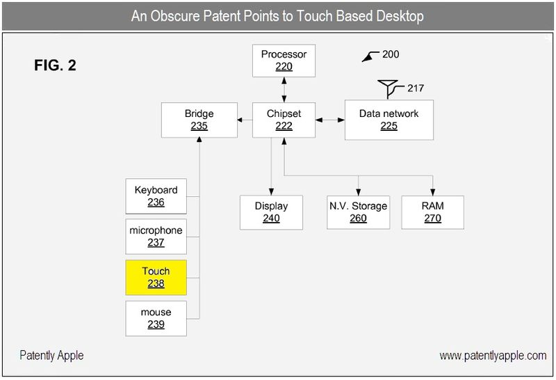 2 - touch screen - FIG. 2
