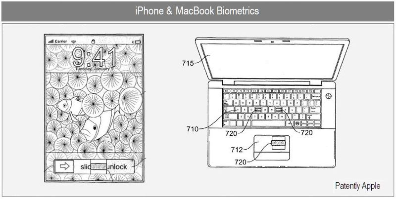 Cover Biometrics