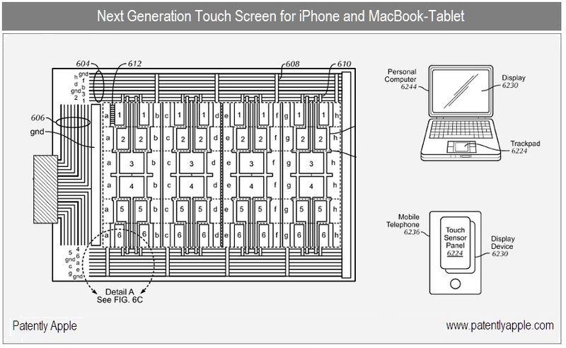 1 - cover - next gen touch screen