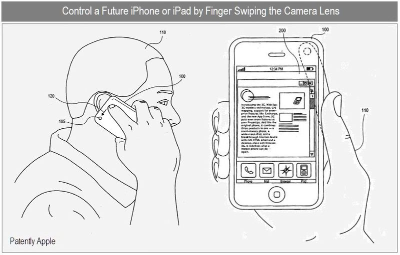1- cover swipe finger gesture - future iPhone