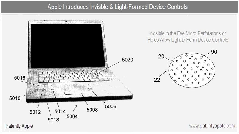 1 - COVER - INVISIBLE & LIGHT-FORMED CONTROLS