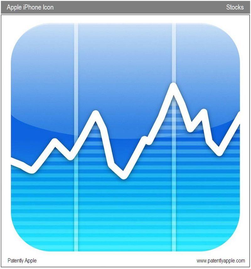 3 -Stocks icon TM