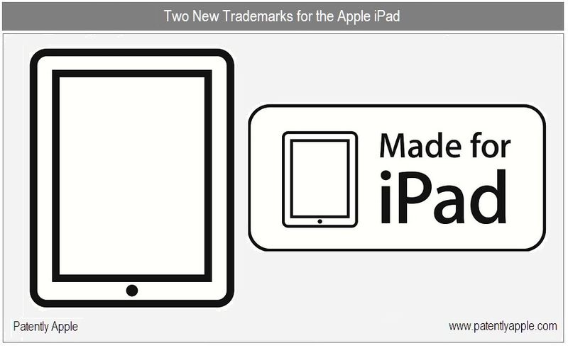 1 - Cover - iPad Trademarks