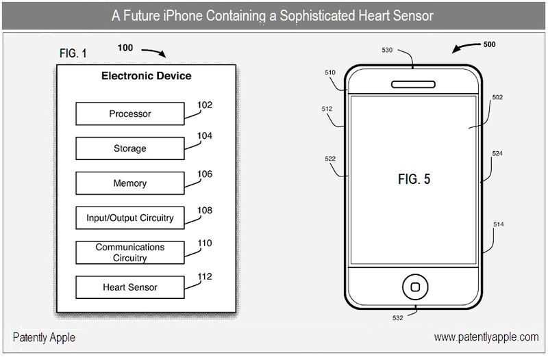 2 - iPhone with Heart Sensor