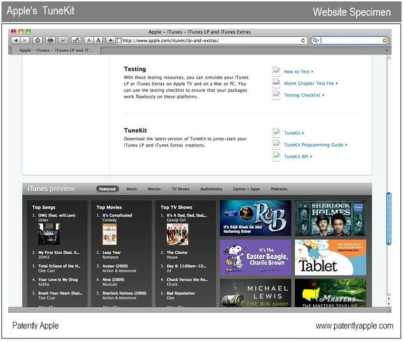 4 - TuneKit website Specimen
