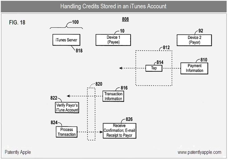 3 - handling credits on iTunes fig 18