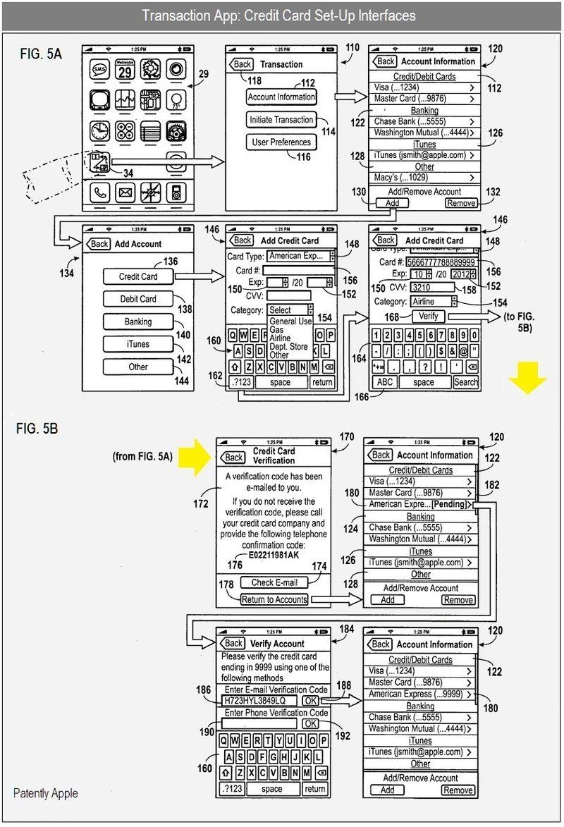 6 - Transaction - credit card setup - figs 5a and 5b
