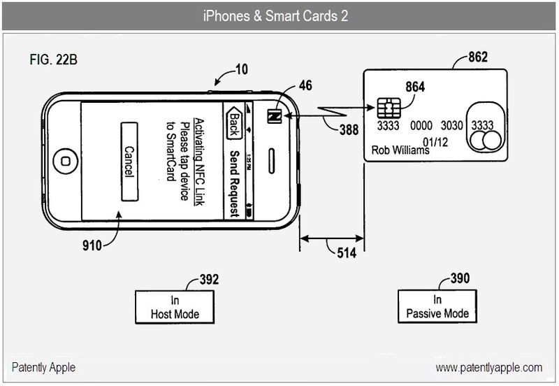 10 - FIG 22B - iPhone & Smart Cards #2