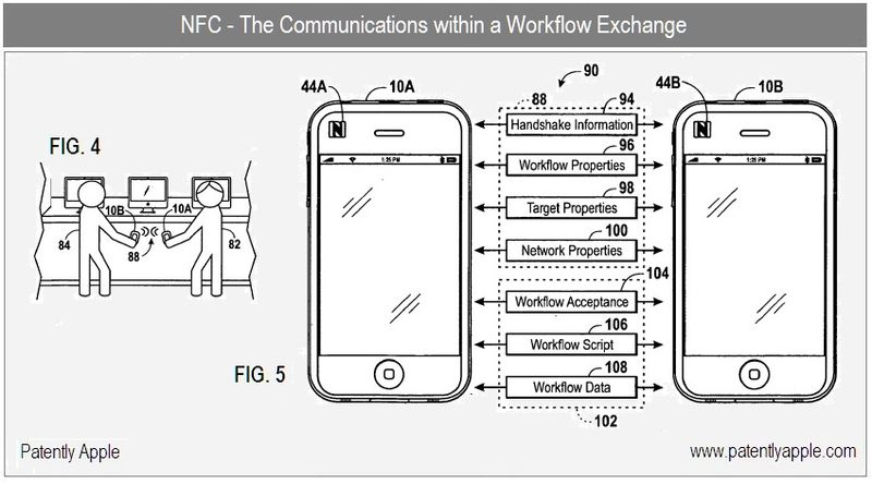 4 - NFC communications - A New Social Workflow Patent from Apple Highlights Facebook