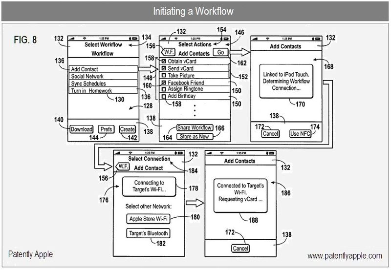 6 - Initiating a Workflow - A New Social Workflow Patent from Apple Highlights Facebook