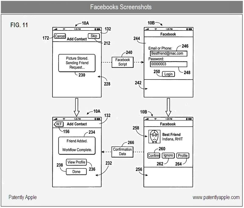 8 - Facebook Screenshots - A New Social Workflow Patent from Apple Highlights Facebook