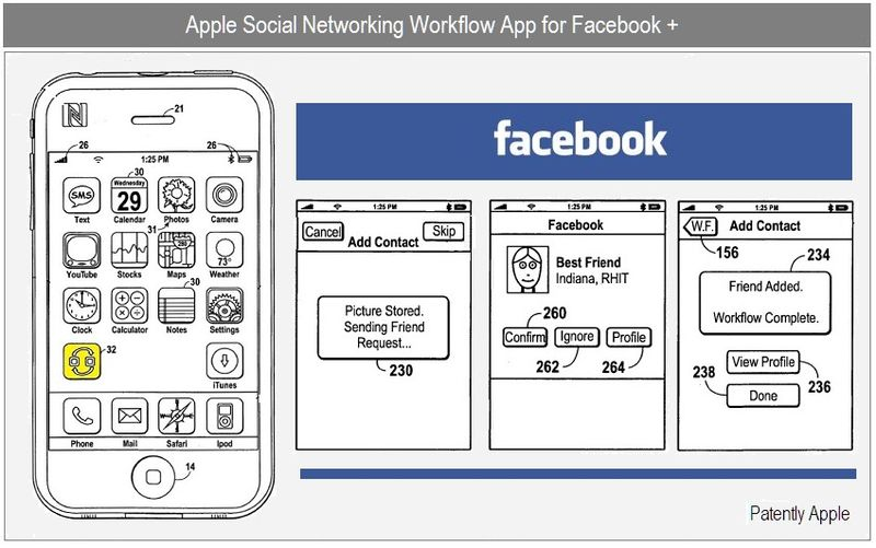 9 - Graphic Cover Alternative - A New Social Workflow Patent from Apple Highlights Facebook