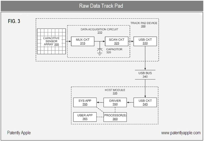 3 - RAW DATA TRACK PAD