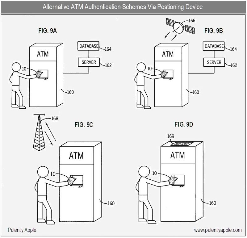7 - Alternative ATM Authentication schemes via postioning device, Apple Inc patent figs 9a,b,c,d