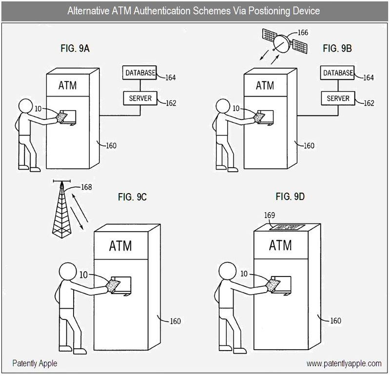 7 - Alternative ATM Authentication schemes via postioning device, Apple Inc patent figs 9a,b,c,d