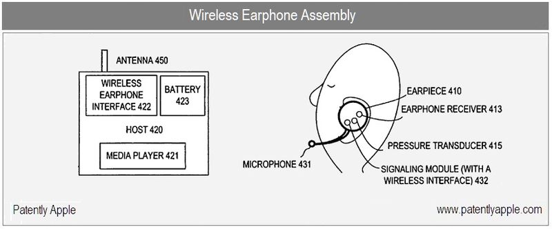 1 - Cover, Apple Inc, Wireless Earphone Assembly