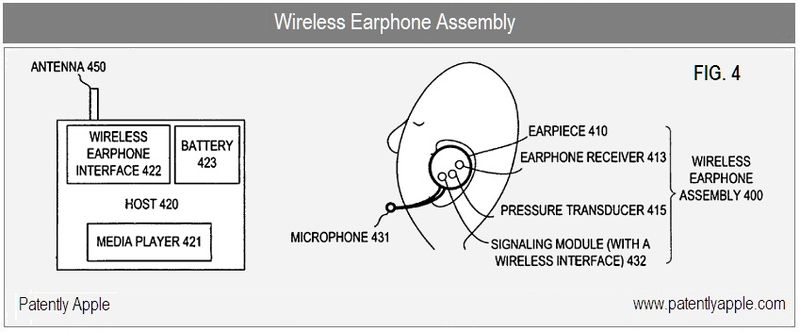 2 - Apple Inc., Wireless earphone assembly fig 4