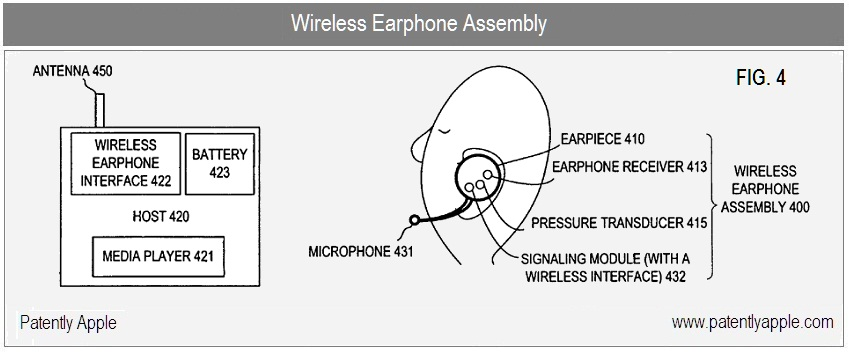 cell phone headphone jack wiring