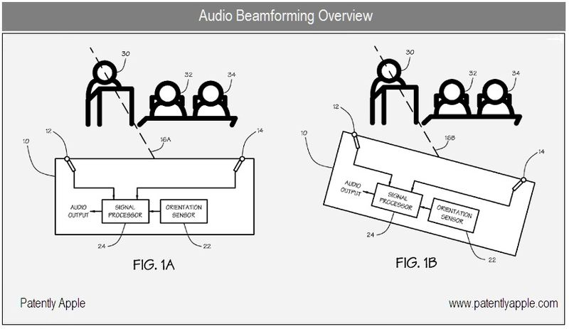 3 - Apple Inc, Audio Beamforming Overview, figs 1a, b