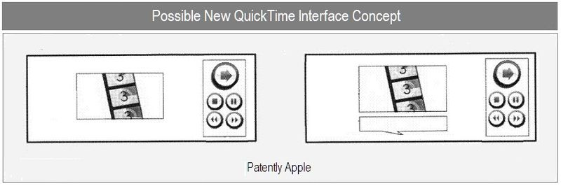 A1 - cover - Apple Inc - possible new QT UI