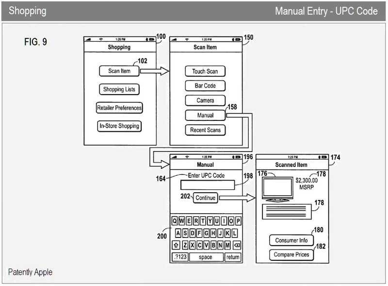 8 - SHOPPING IAPP FIG. 9 - MANUAL FEATURE