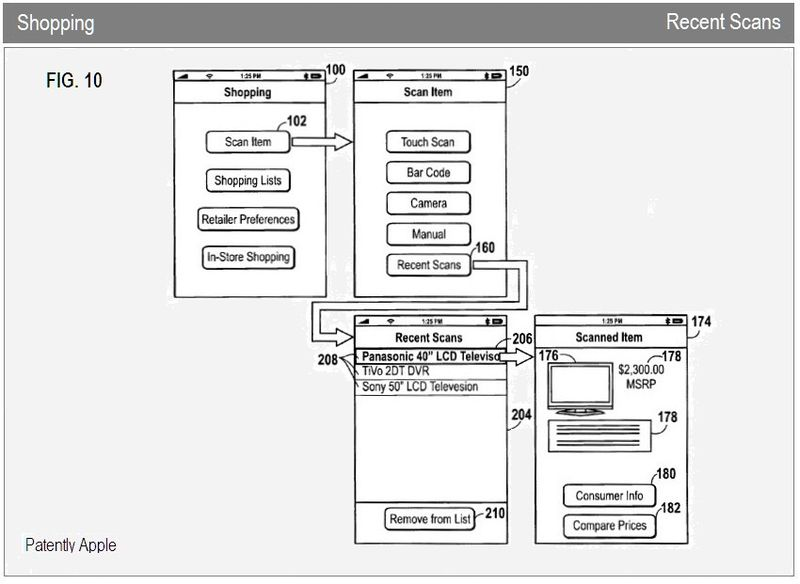 9 - Apple Inc, Shopping iApp, Recent Scans - FIG 10