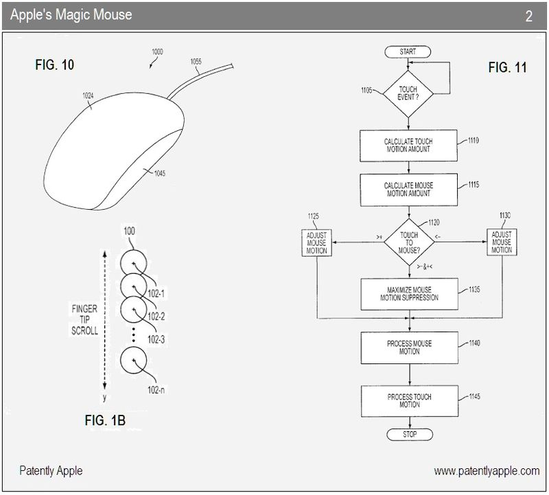 3 - Apple Inc, Magic Mouse Fig examples # 2 - patent 962