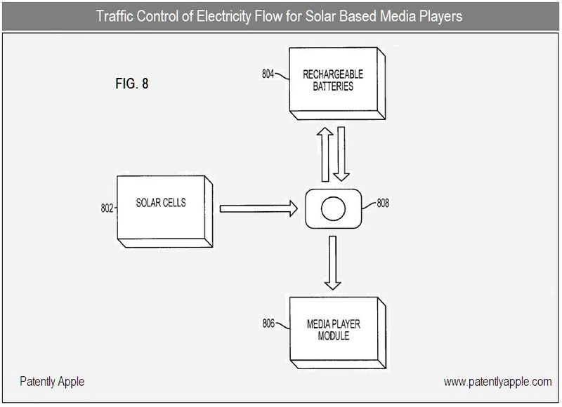 3 - Apple Inc, traffic control of electricity flow for solar based media players - 8