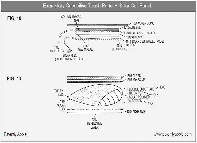 4 - apple inc exemplary capacitive touch panel L+ solar cell panel figs 10, 11 patent