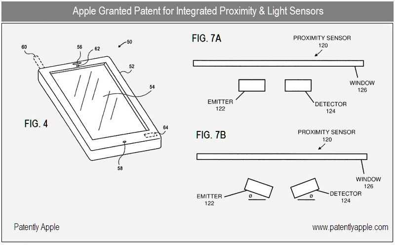 3 - Apple Inc, Granted Patent for integrated proximity and light sensors, figs 4, 7a, b