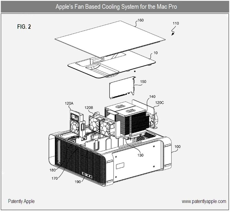 3 - Apple Inc, fan based cooling system for mac pro, fig 2