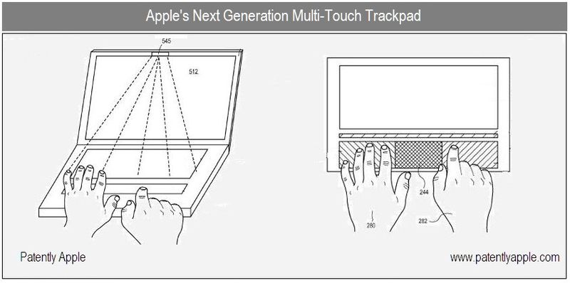 8 - NEXT GENERATION MULTI-TOUCH TRACKPAD USING ISIGHT CAMERA