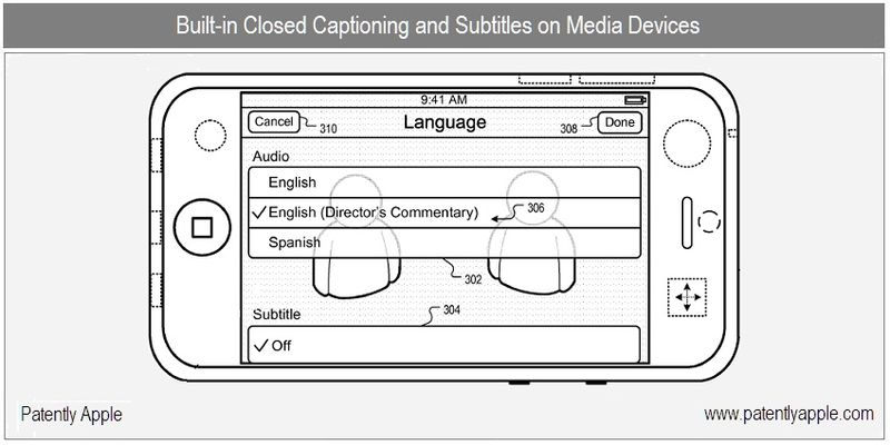 1 - Cover - Closed Captioning, Subtitles on Media Players