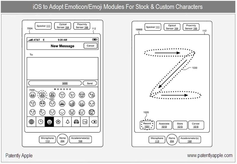 1 - Apple Inc, Emoticon - Emoji Modules coming to iOS