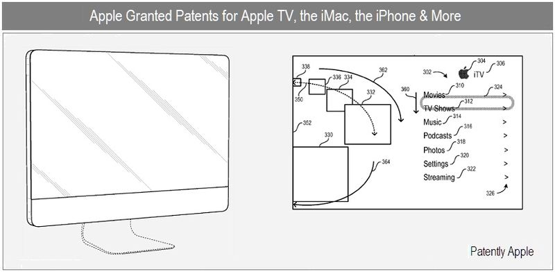 1b cover, Apple Inc, granted patent for iMac, iPhone, Apple TV, iPod nano & more