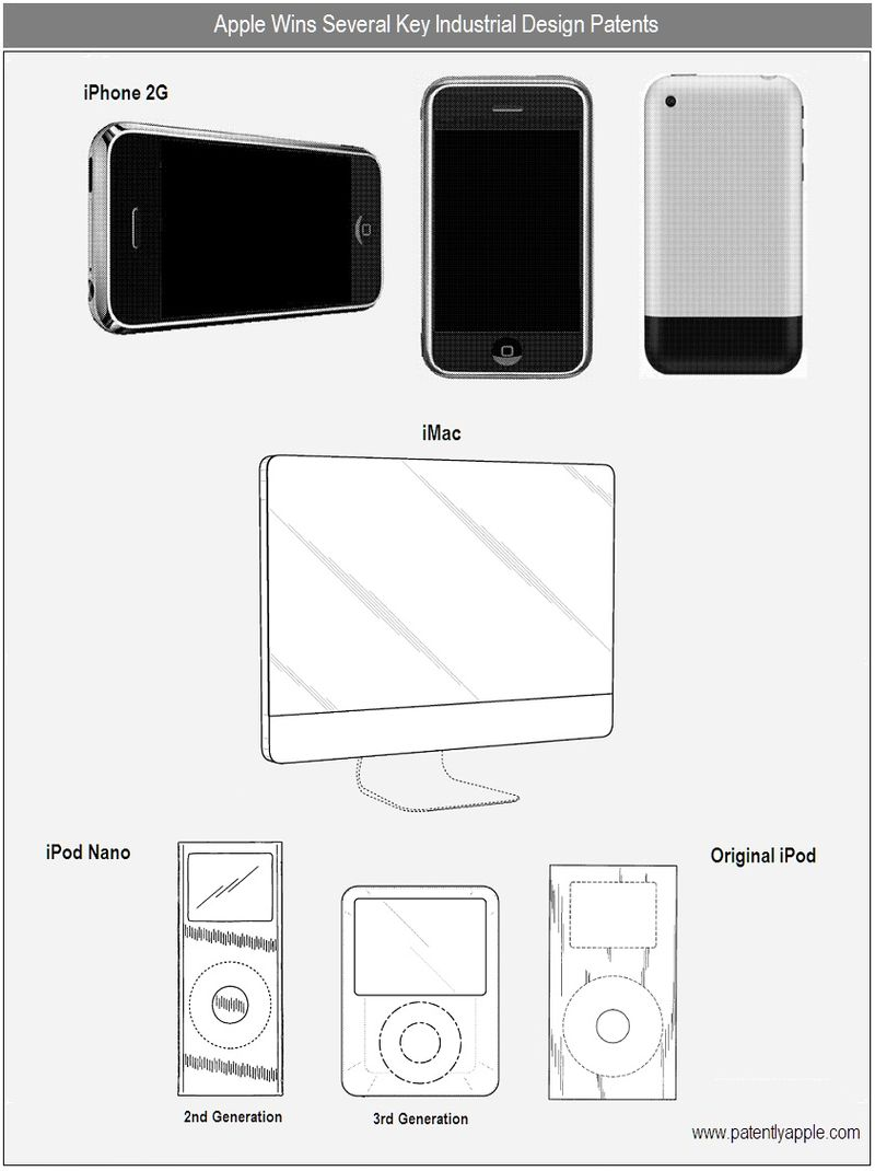 4c - Apple Inc, Industrial design wins, iMac, original iPod, iPod nano 2nd & 3rd gen + iPhone 2G