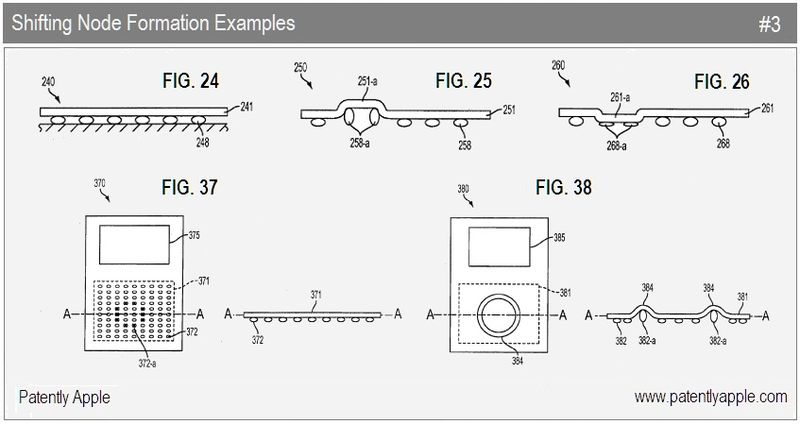 8 - apple inc shifting node formation examples 3
