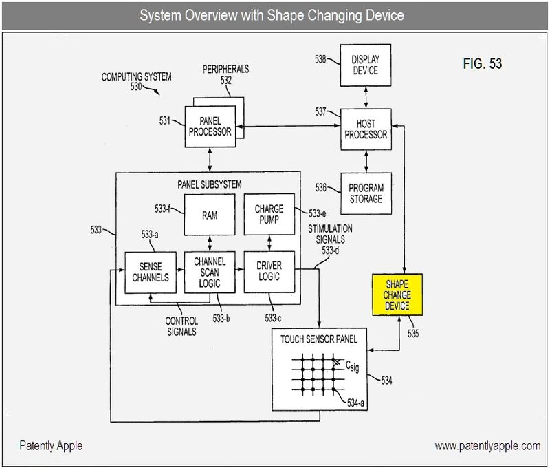 9 apple inc system overview with shape changing device