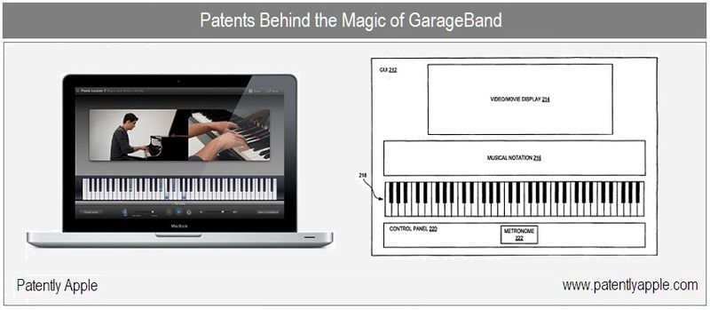 1 - Cover - GarageBand Patents