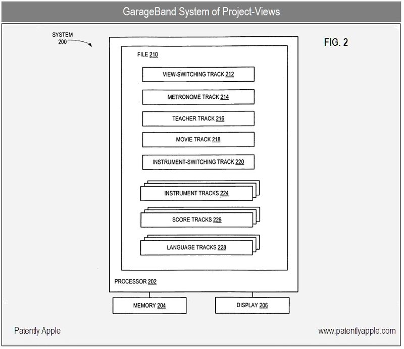 3 - GarageBand System of Project Views, Apple Inc
