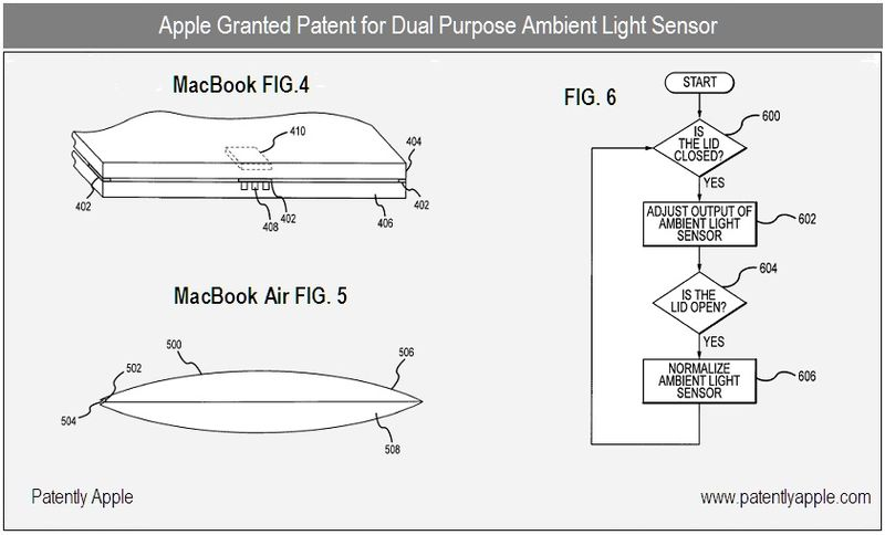 4 - Apple Inc, Dual Purpose Ambient Light Sensor, granted patent july 2010