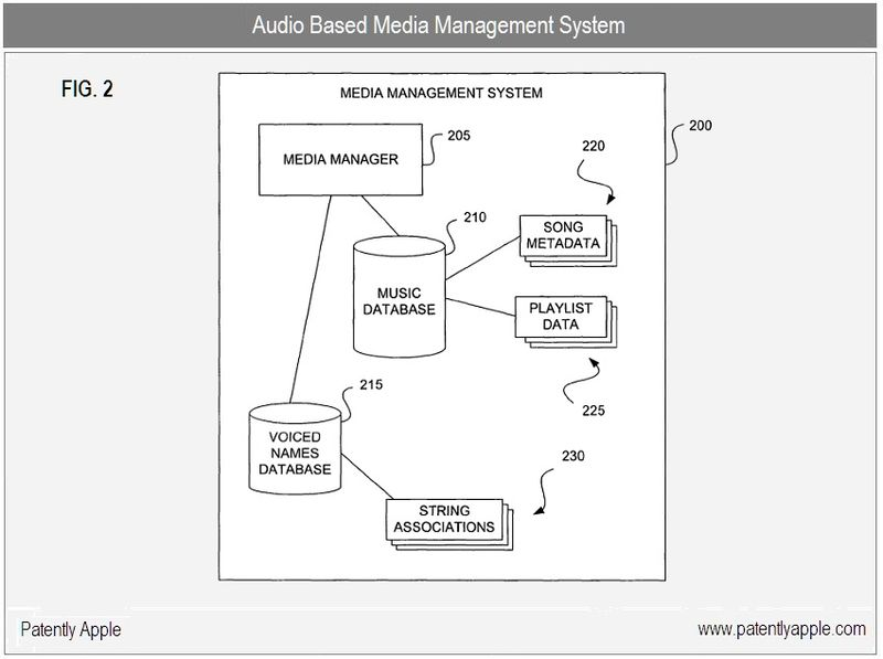 3 - Audio Basced Media Management System for the Apple's media players