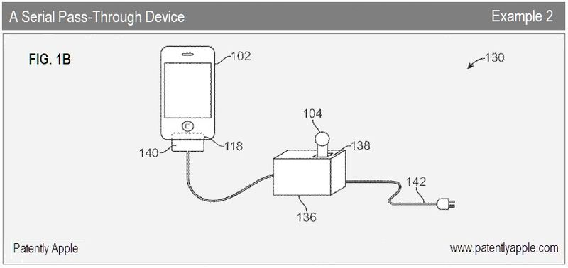 3 - Apple Inc patent, a serial pass-through device Example 2