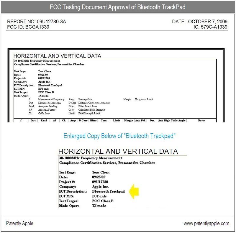 2 - FCC testing for a Bluetooth Trackpad - EUT Description