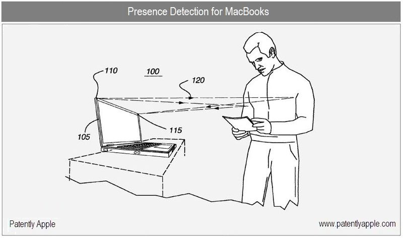 5 - Presence Detection for future MacBooks and or MacBook Air