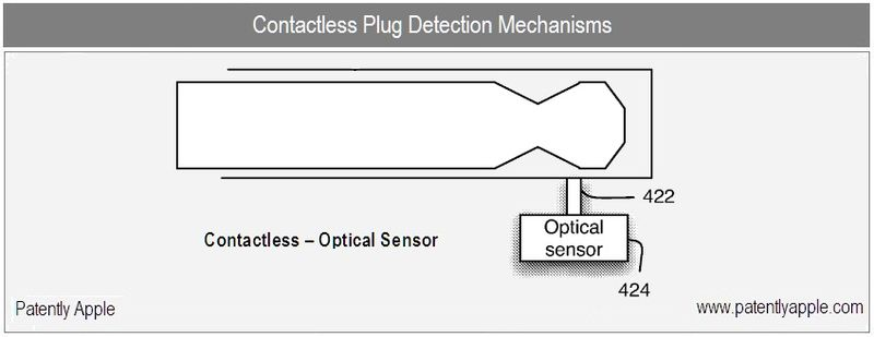1 cover - Apple patent - contactless plug detect mechanisms